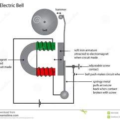 Simple Doorbell Circuit Diagram 4 Post Ignition Switch Wiring Electric Bell Get Free Image About