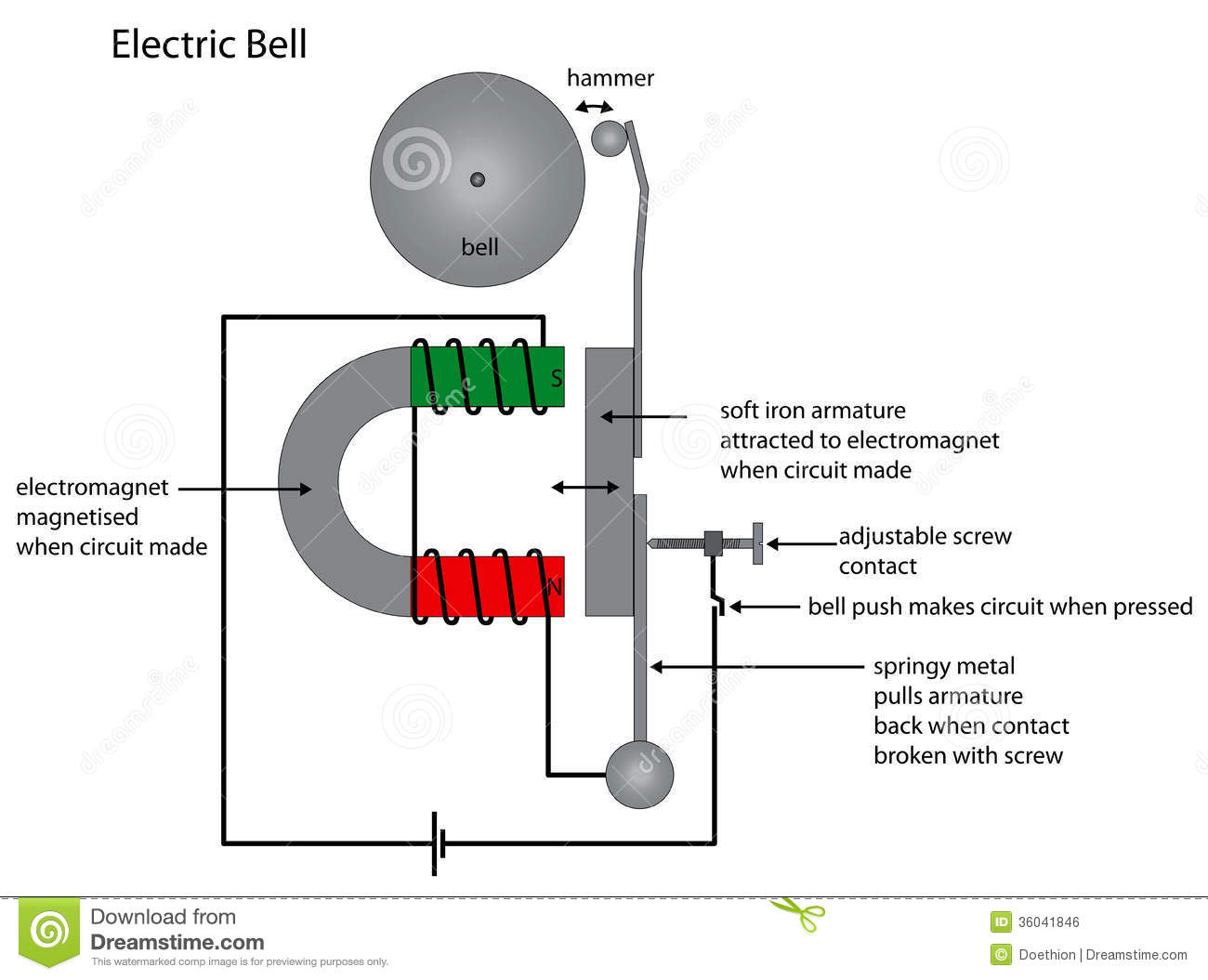 hight resolution of electric bell diagram showing electromagnet use stock vector rh dreamstime com diagram of ball joint diagram