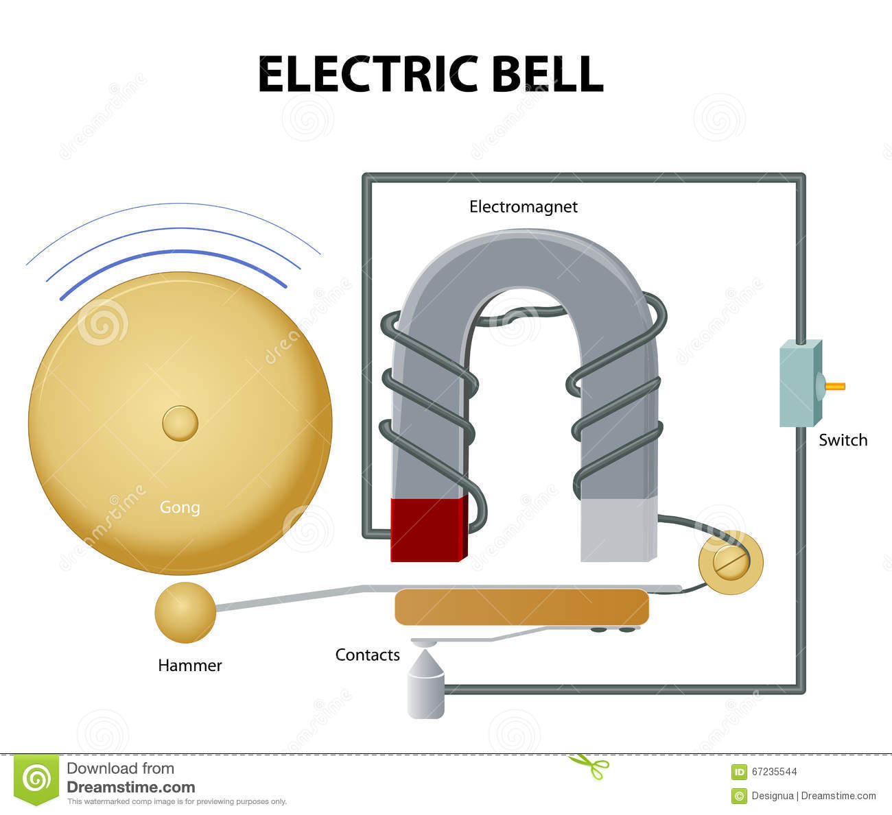 Electric Bell Stock Vector Image 67235544