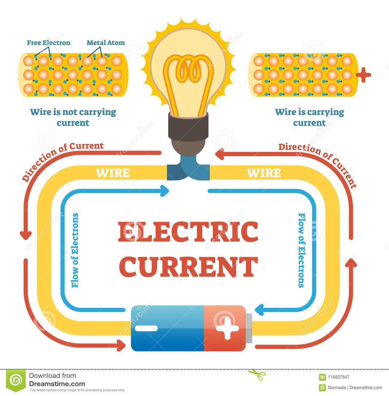 hight resolution of electric current concept example vector illustration electrical circuit diagram free electrons and metal atoms