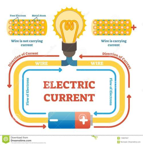 small resolution of electric current concept example vector illustration electrical circuit diagram free electrons and metal atoms