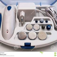 And Electric 1989 Ford Bronco Radio Wiring Diagram Manicure Pedicure Set Stock Image