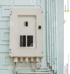 electric panel fuse box and power pipe line stock image image of diazed fuse original [ 958 x 1300 Pixel ]
