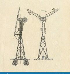 topic electric windmill design george mayda [ 1299 x 1300 Pixel ]
