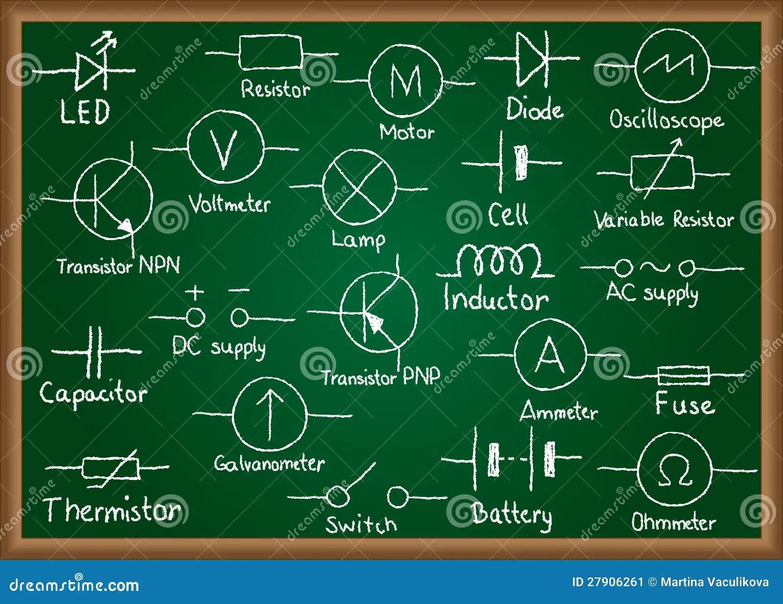 Symbols Standard Schematic Symbols Electrical Wiring Diagram Symbols