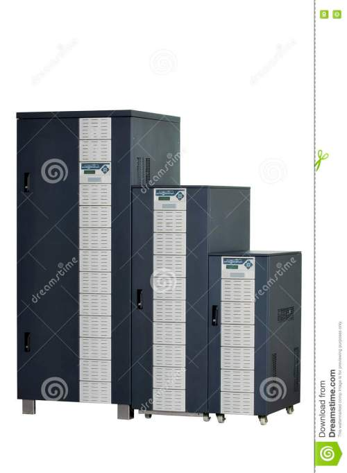 small resolution of electrical ups control panel enclosure its door closed could be circuit breaker fuse box server power source other 79177195 jpg