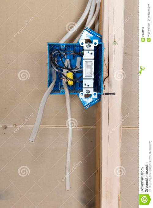 small resolution of electrical home wiring outlet box