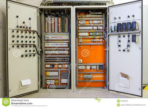 small resolution of electricity distribution box with wires circuit breakers and fuindustrial electricity distribution box with wires circuit breakers and fuse box st