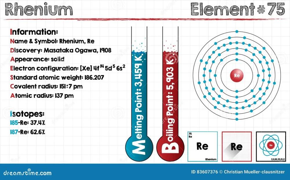 medium resolution of element of rhenium