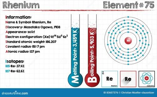 small resolution of element of rhenium