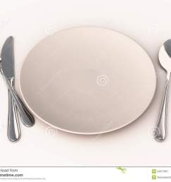 empty meal plate [ 1300 x 1065 Pixel ]
