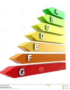 Energy efficiency ratio chart also stock illustration of rh dreamstime