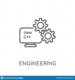 engineering linear icon modern outline engineering logo concept [ 1600 x 1689 Pixel ]