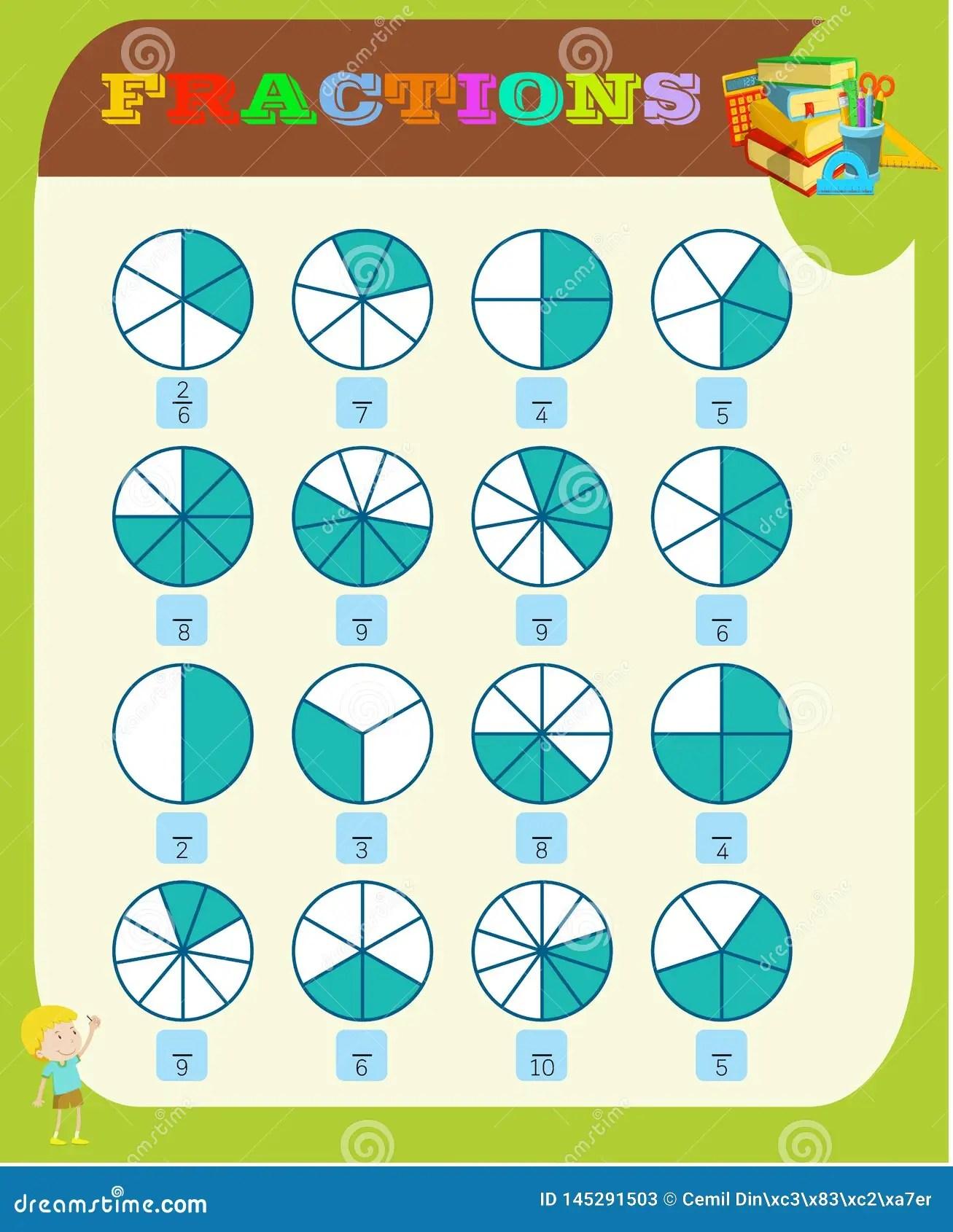 Entourez La Fraction Correcte Les Math Matiques Fiche De