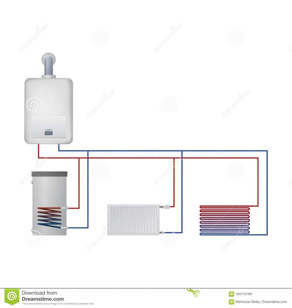 medium resolution of boiler hot water floor heating radiator