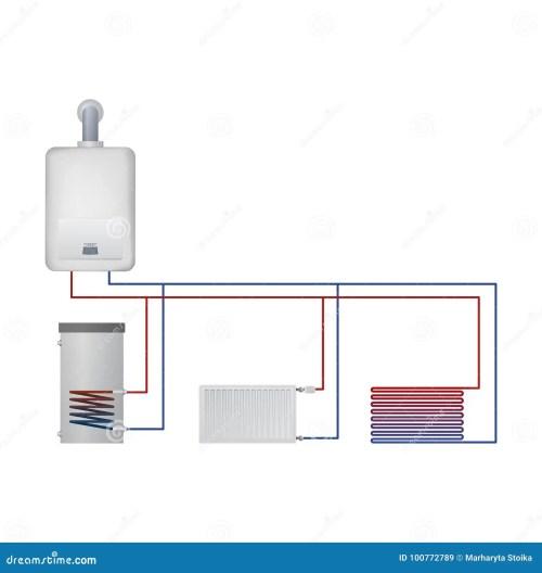 small resolution of boiler hot water floor heating radiator