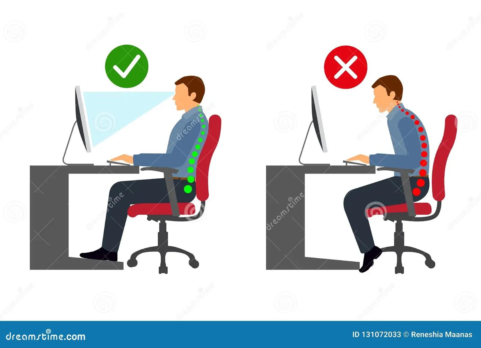 Ergonomi P Korrekt Sittande Stalling For Arbetsplatsman