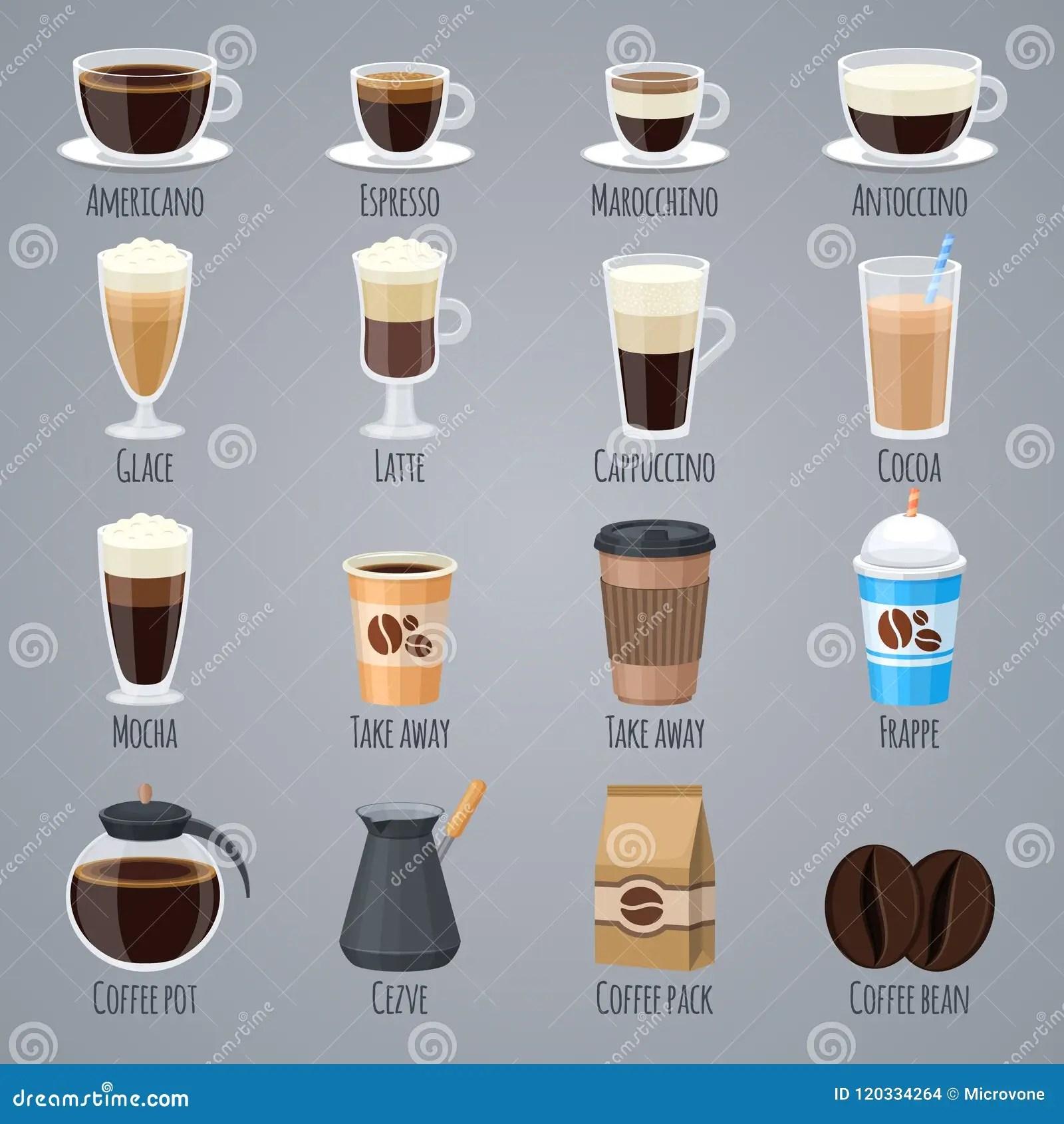 espresso latte cappuccino in