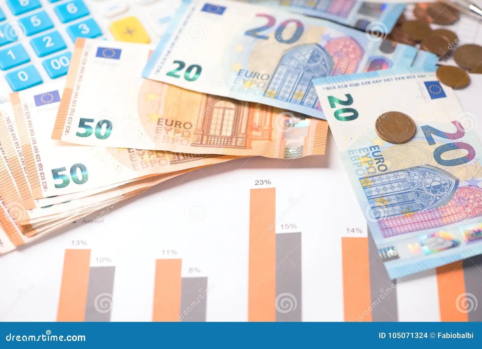 Money Converter Euro