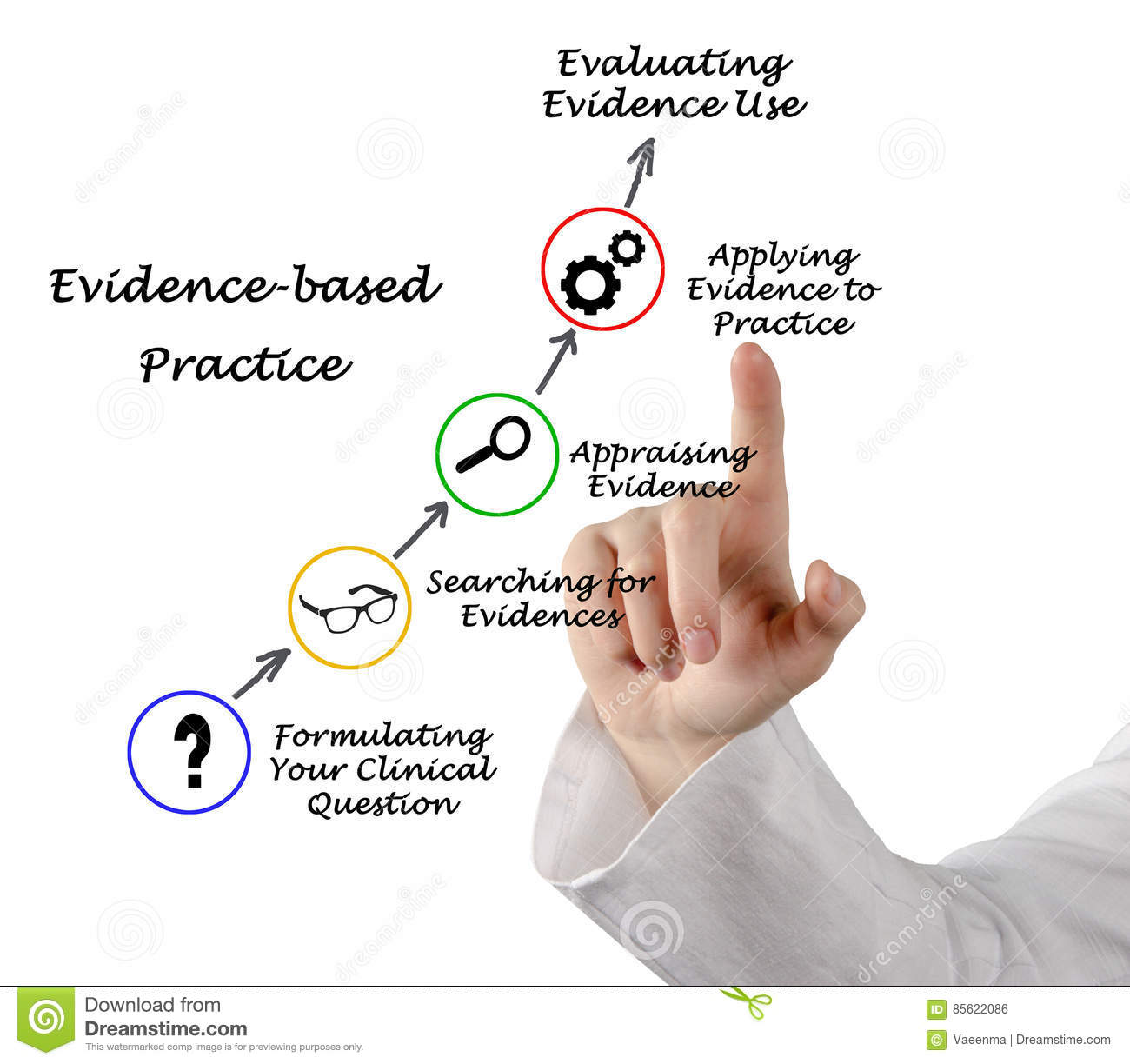 Evidence Based Practice Stock Photo Image Of Lecturer