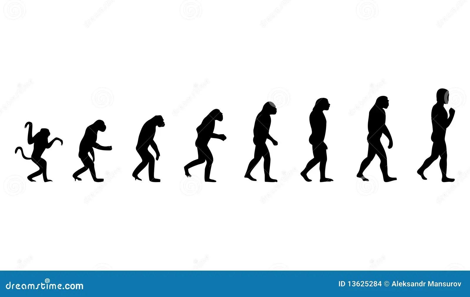 Evolucao Da Pessoa Ilustracao Do Vetor Ilustracao De