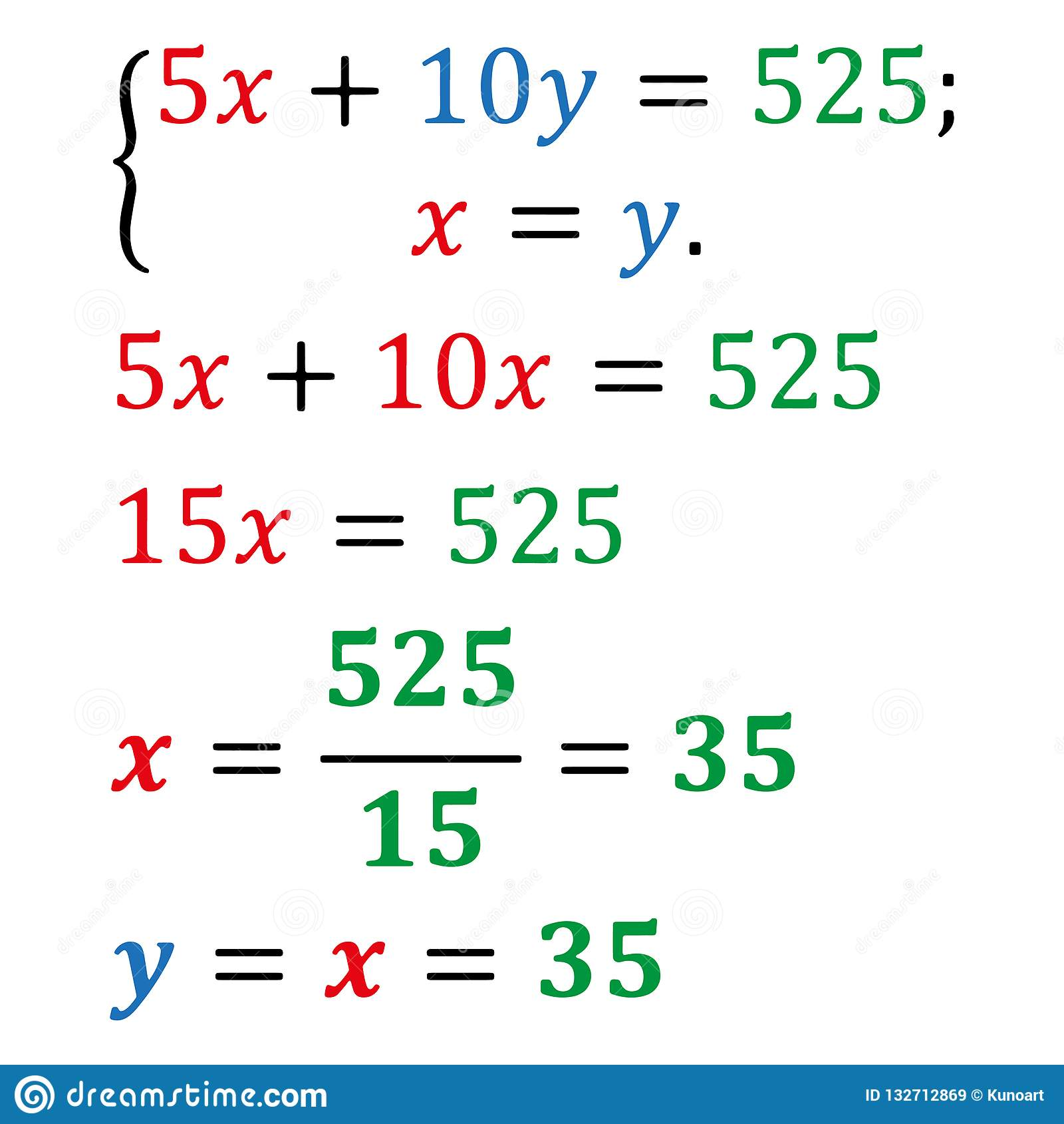 An Example Of Solving A System Of Equations With Two