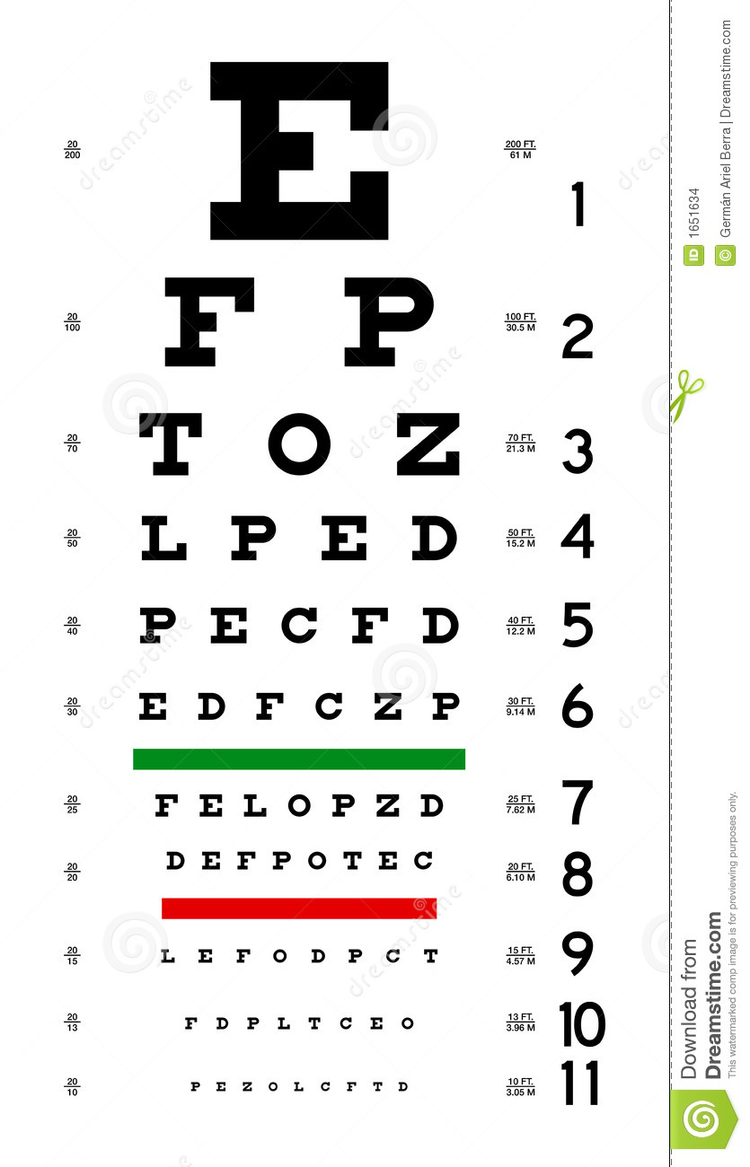 Eye_chart_1 stock vector. Illustration of metaphor