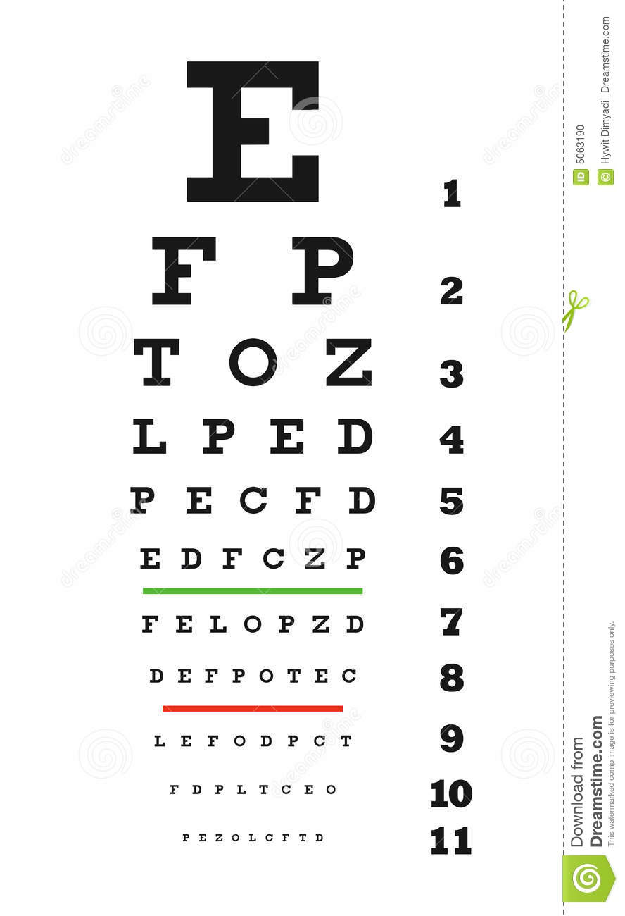 Eye chart VECTOR stock vector. Image of ophthalmology