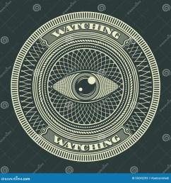 eye decorative circle sign symbol vector illustration [ 1300 x 1390 Pixel ]