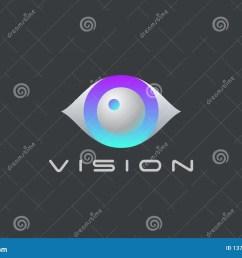 eye logo vision 3d design vector template security video photo optic lens spy virtual camera logotype concept icon [ 1600 x 1166 Pixel ]