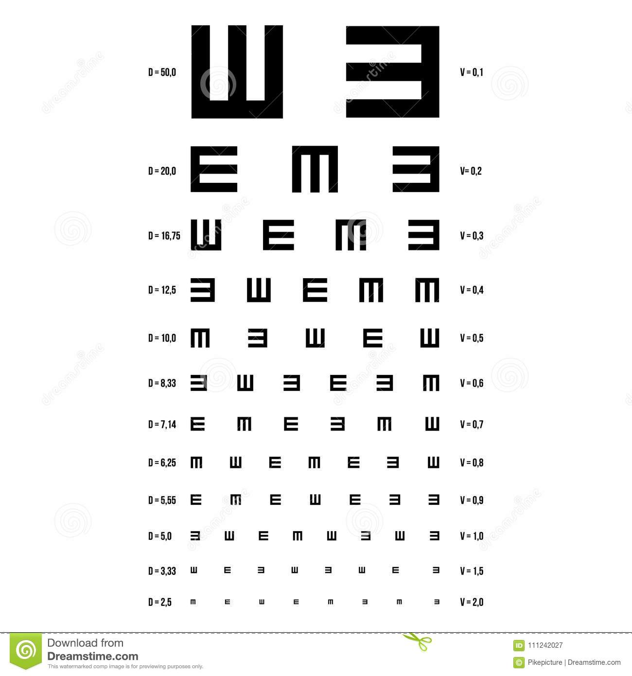 Eye Test Chart Vector. E Chart. Vision Exam. Optometrist