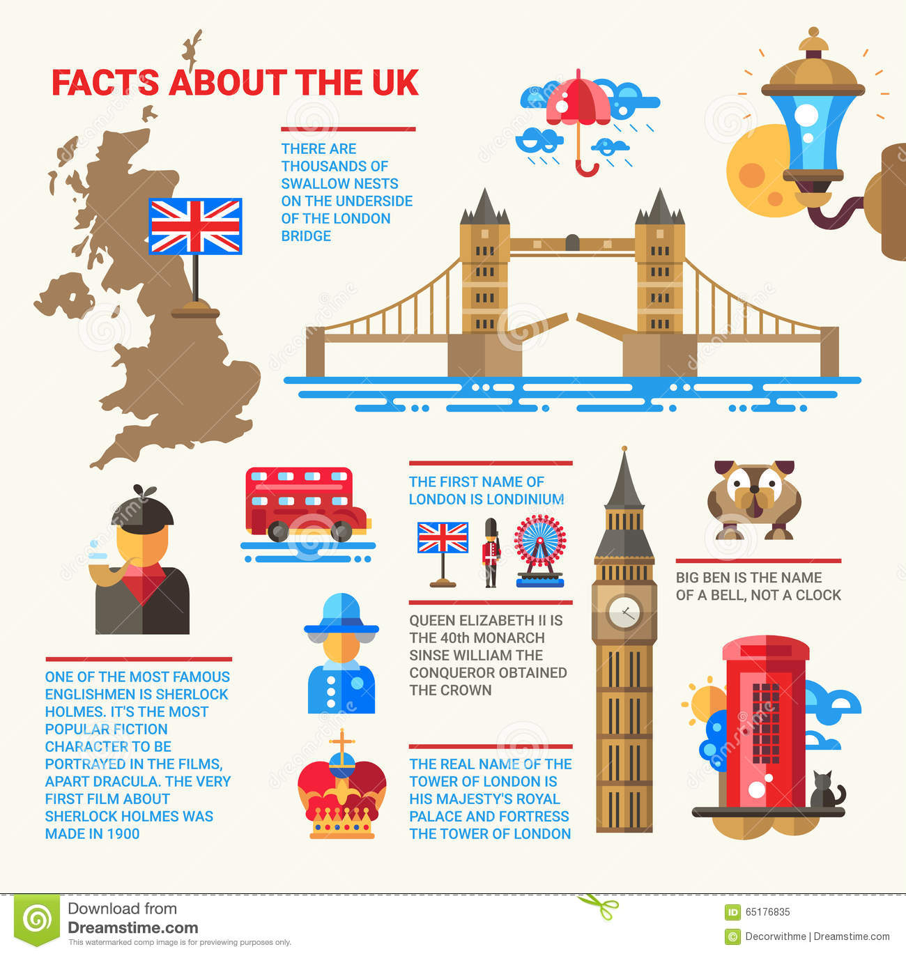facts about the uk