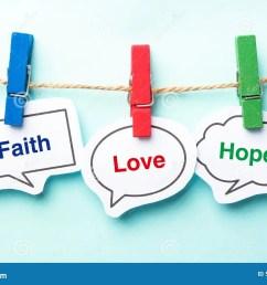 faith love hope [ 1300 x 957 Pixel ]