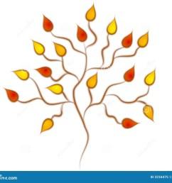 fall autumn tree clip art [ 1300 x 1130 Pixel ]