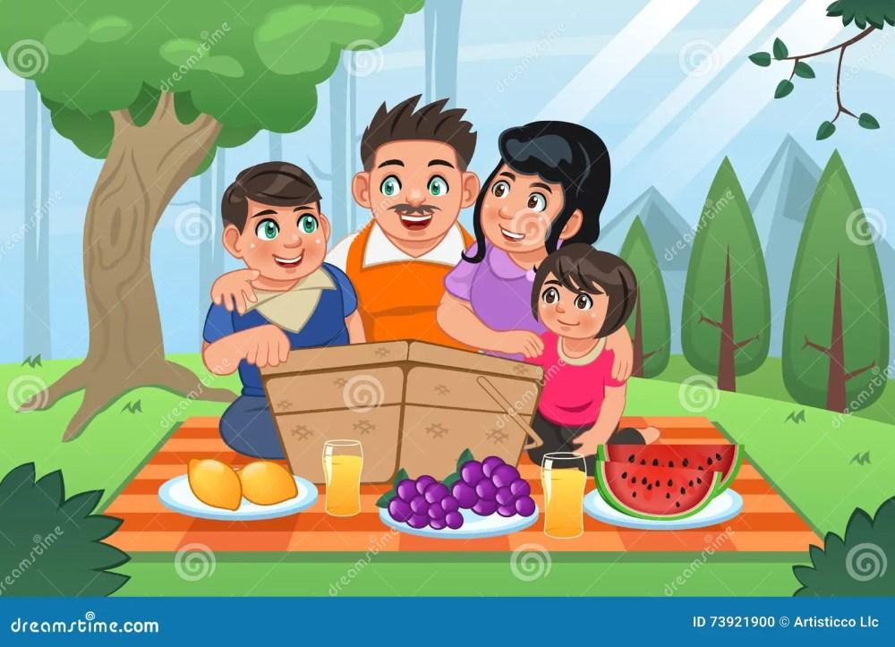 medium resolution of family having picnic together