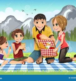 family picnic [ 1300 x 957 Pixel ]