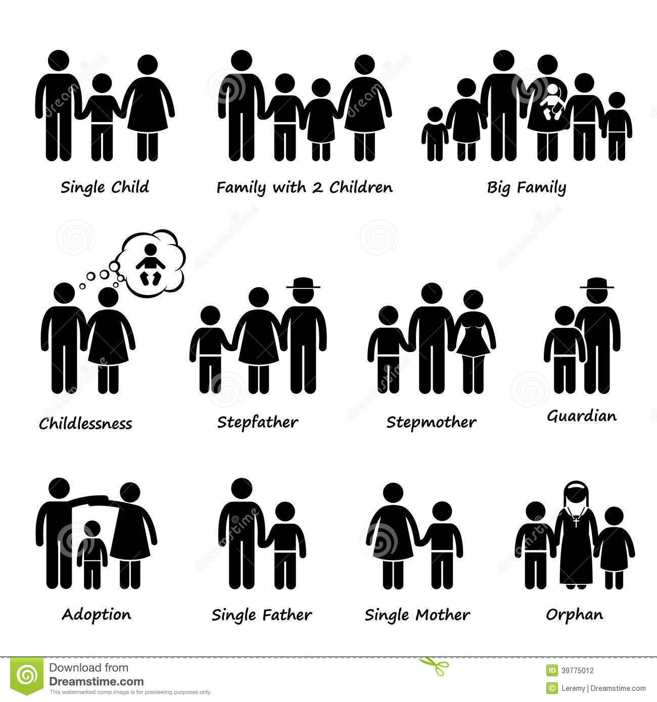 Family Size And Type Of Relationship Cliparts Stock Vector