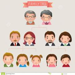 Animated Tree Diagram Hella Supertone Wiring Family Stock Vector Image Of Child Face