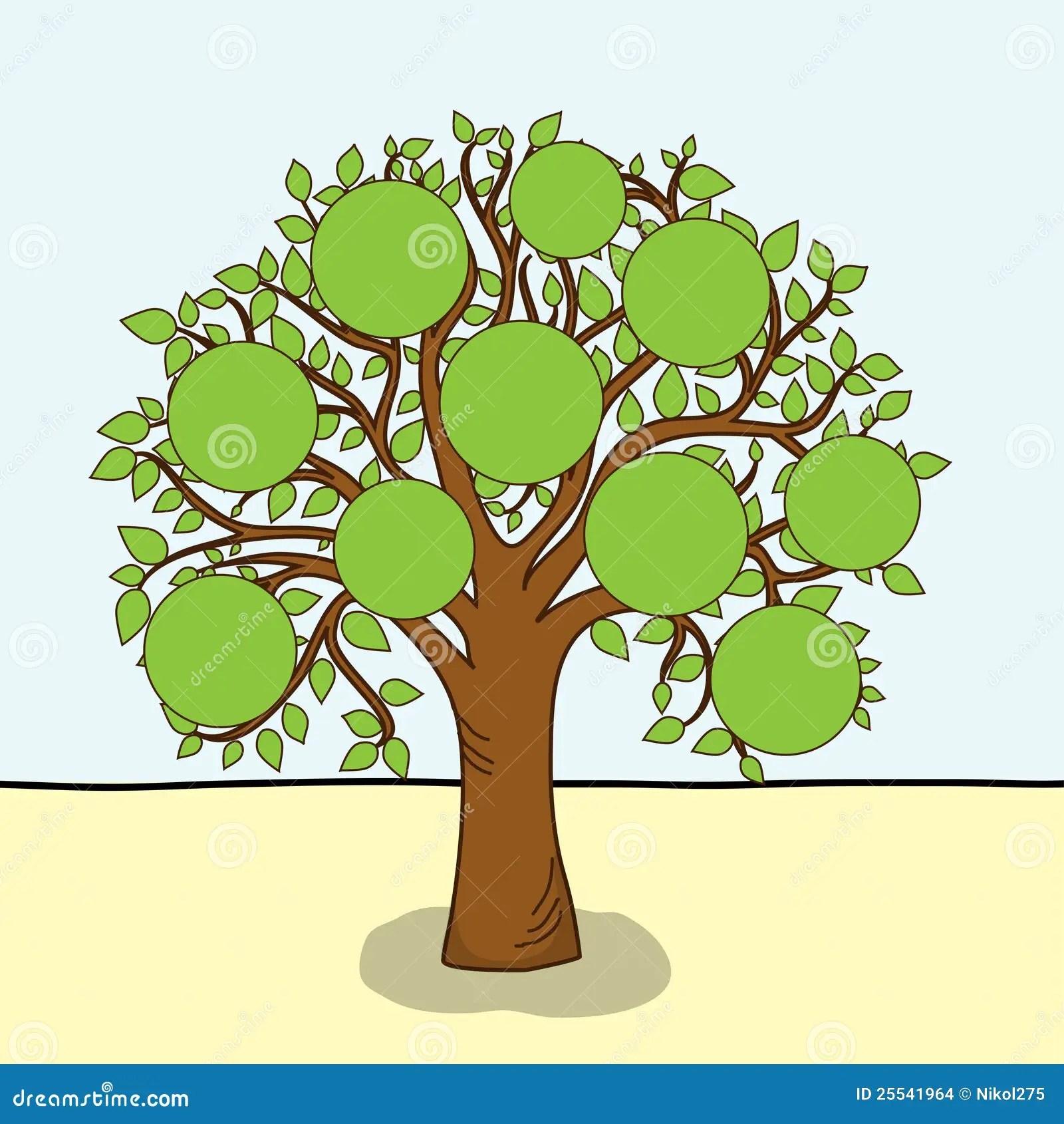 family tree tree teriz