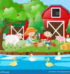 farm scene with kids planting tree [ 1300 x 1225 Pixel ]