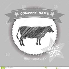 Cow Meat Diagram 3 Phase Motor Wiring Farm Shop, Silhouette, Milk And Design Elements In Vintage Style. Vector Stock ...