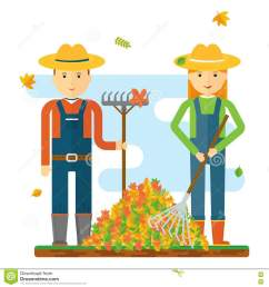 farmers raking leaves [ 1300 x 1390 Pixel ]