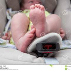 Folding Chair Plans Massage Motor Feet Of A Newborn Baby Boy In Stroller Stock Image - Closeup, Nails: 68396533