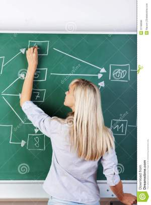 Female Teacher Writing On The Board Royalty Free Stock Image  Image: 31188366