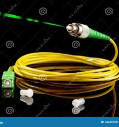 fiber optic wiring home wiring diagram expert fiber optic home wiring fiber optic home wiring [ 1300 x 954 Pixel ]