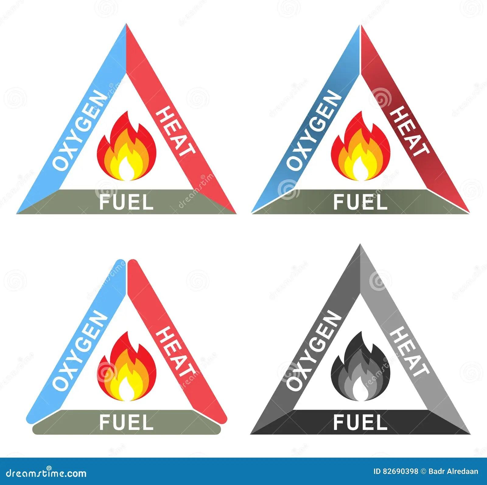 Combustion Reaction Worksheet