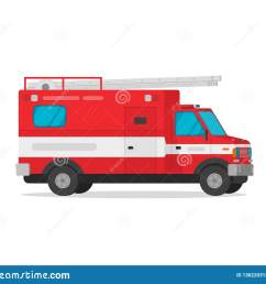 fire truck vector illustration flat cartoon firetruck emergency vehicle isolated on white background [ 1600 x 1376 Pixel ]