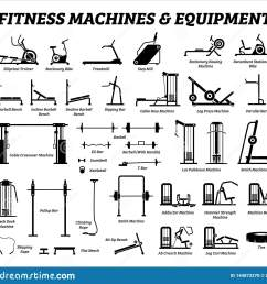 fitness cardio and muscle building machines equipments set at gym icons and pictogram [ 1600 x 1489 Pixel ]
