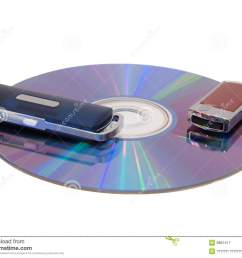flash drive and cd [ 1300 x 1056 Pixel ]