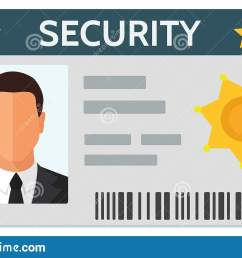 flat style vector illustration of security staff id card template [ 1600 x 1049 Pixel ]